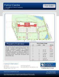 Home for sale: Patriot Centre E., Sumter, SC 29154