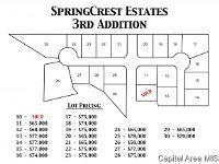 Home for sale: Lot 13 Mazon Ct., Springfield, IL 62711