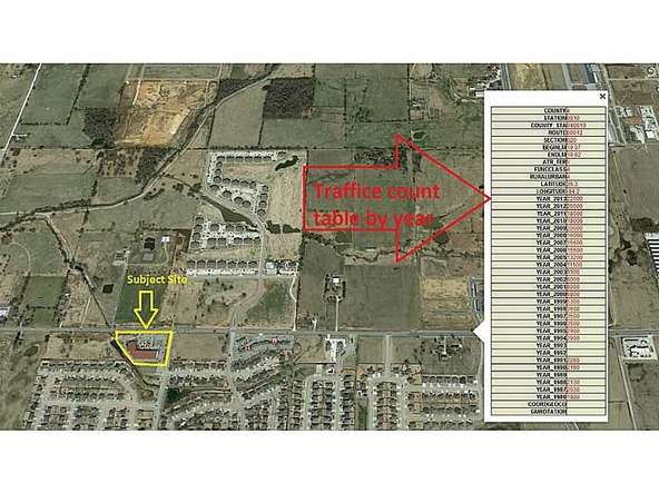 1803 S.W. Regional Airport Blvd. Unit #3, Bentonville, AR 72712 Photo 3